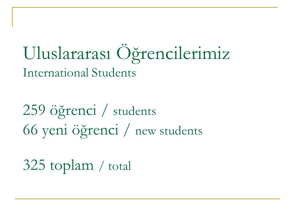Uluslararası Öğrencilerimiz International Students 259 öğrenci / students 66 yeni öğrenci / new students 325 toplam / total