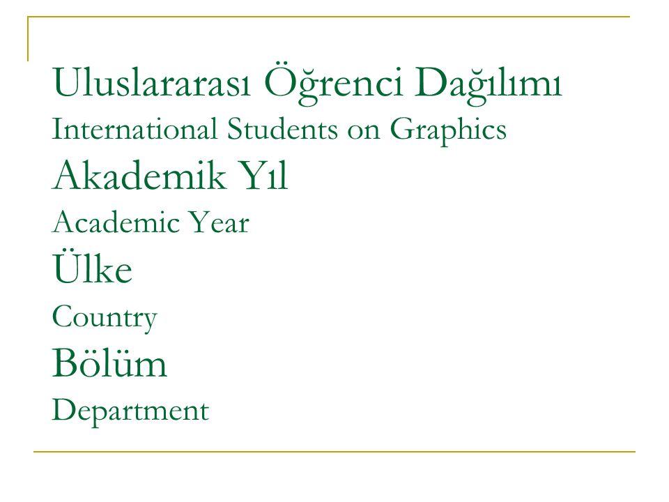 SCHOLARSHIPS Scholaraships for international students http://www.studyinturkey.gov.tr/ http://www.turkiyeburslari.gov.tr/index.php/tr/ http://www.tubitak.gov.tr/en