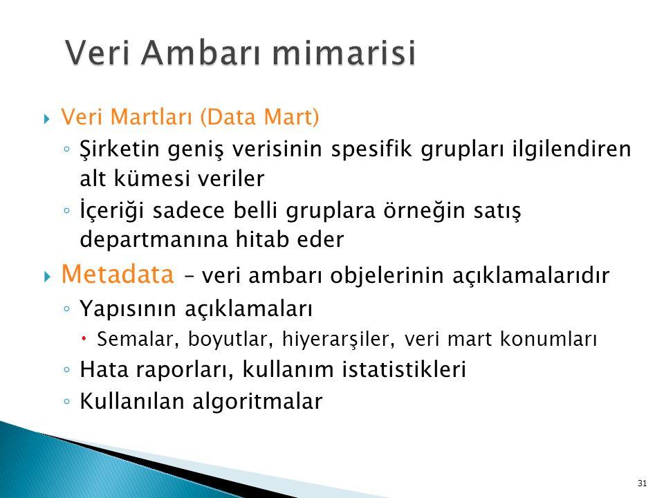  Veri Martları (Data Mart) ◦ Şirketin geniş verisinin spesifik grupları ilgilendiren alt kümesi veriler ◦ İçeriği sadece belli gruplara örneğin satış departmanına hitab eder  Metadata – veri ambarı objelerinin açıklamalarıdır ◦ Yapısının açıklamaları  Semalar, boyutlar, hiyerarşiler, veri mart konumları ◦ Hata raporları, kullanım istatistikleri ◦ Kullanılan algoritmalar 31
