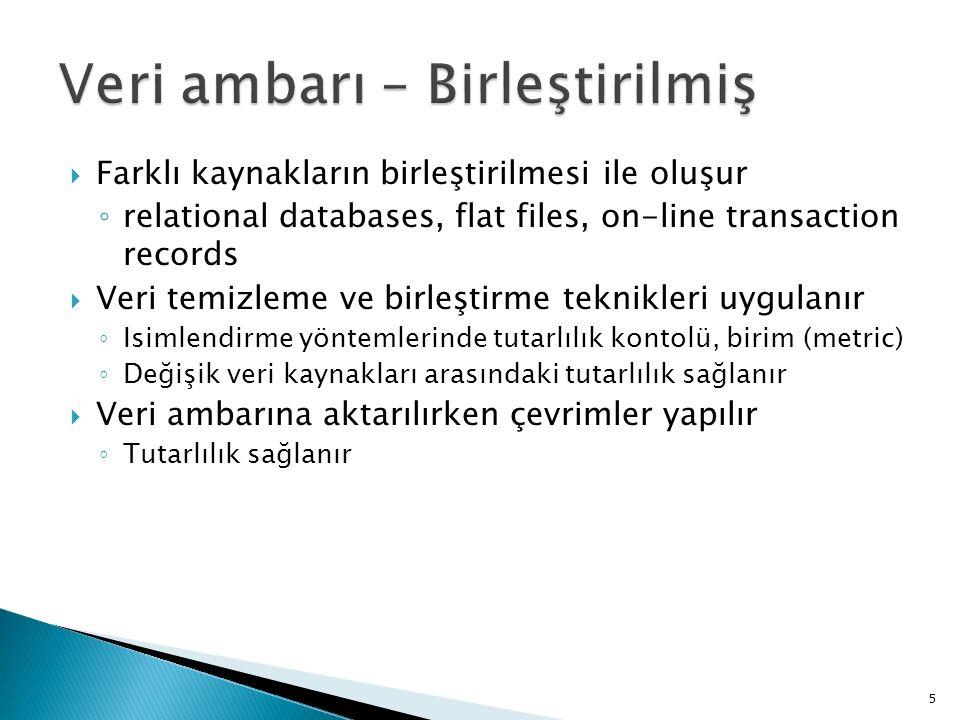  Farklı kaynakların birleştirilmesi ile oluşur ◦ relational databases, flat files, on-line transaction records  Veri temizleme ve birleştirme teknikleri uygulanır ◦ Isimlendirme yöntemlerinde tutarlılık kontolü, birim (metric) ◦ Değişik veri kaynakları arasındaki tutarlılık sağlanır  Veri ambarına aktarılırken çevrimler yapılır ◦ Tutarlılık sağlanır 5