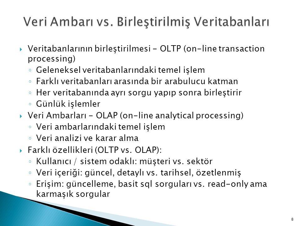  Veritabanlarının birleştirilmesi - OLTP (on-line transaction processing) ◦ Geleneksel veritabanlarındaki temel işlem ◦ Farklı veritabanları arasında bir arabulucu katman ◦ Her veritabanında ayrı sorgu yapıp sonra birleştirir ◦ Günlük işlemler  Veri Ambarları - OLAP (on-line analytical processing) ◦ Veri ambarlarındaki temel işlem ◦ Veri analizi ve karar alma  Farklı özellikleri (OLTP vs.