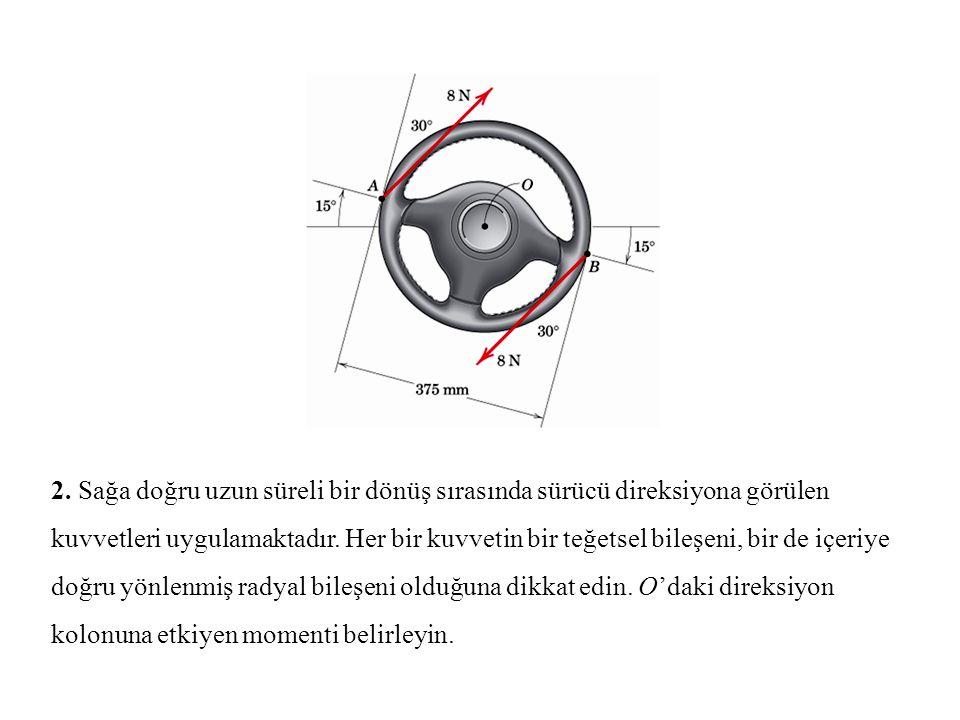2. Sağa doğru uzun süreli bir dönüş sırasında sürücü direksiyona görülen kuvvetleri uygulamaktadır. Her bir kuvvetin bir teğetsel bileşeni, bir de içe
