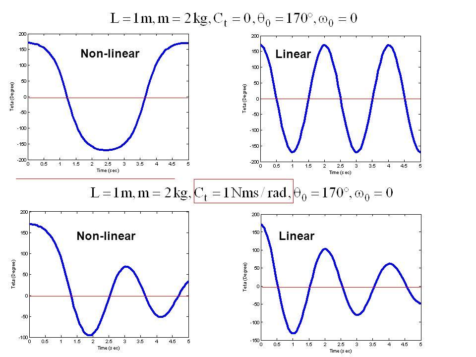 Non-linear Linear Non-linear