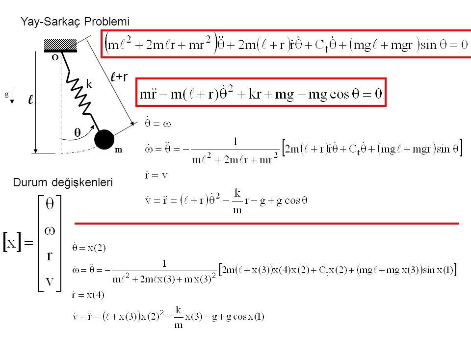 g θ O l m l +r k Yay-Sarkaç Problemi Durum değişkenleri