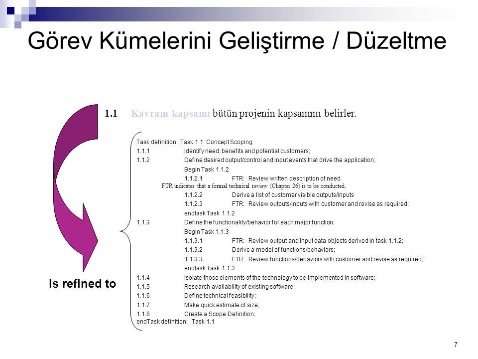7 Görev Kümelerini Geliştirme / Düzeltme 1.1 Kavram kapsamı bütün projenin kapsamını belirler. Task definition: Task 1.1 Concept Scoping 1.1.1Identify