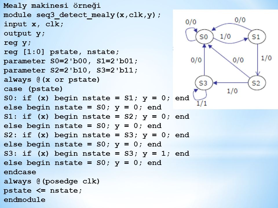 Mealy makinesi örneği module seq3_detect_mealy(x,clk,y); input x, clk; output y; reg y; reg [1:0] pstate, nstate; parameter S0=2 b00, S1=2 b01; parameter S2=2 b10, S3=2 b11; always @(x or pstate) case (pstate) S0: if (x) begin nstate = S1; y = 0; end else begin nstate = S0; y = 0; end S1: if (x) begin nstate = S2; y = 0; end else begin nstate = S0; y = 0; end S2: if (x) begin nstate = S3; y = 0; end else begin nstate = S0; y = 0; end S3: if (x) begin nstate = S3; y = 1; end else begin nstate = S0; y = 0; end endcase always @(posedge clk) pstate <= nstate; endmodule