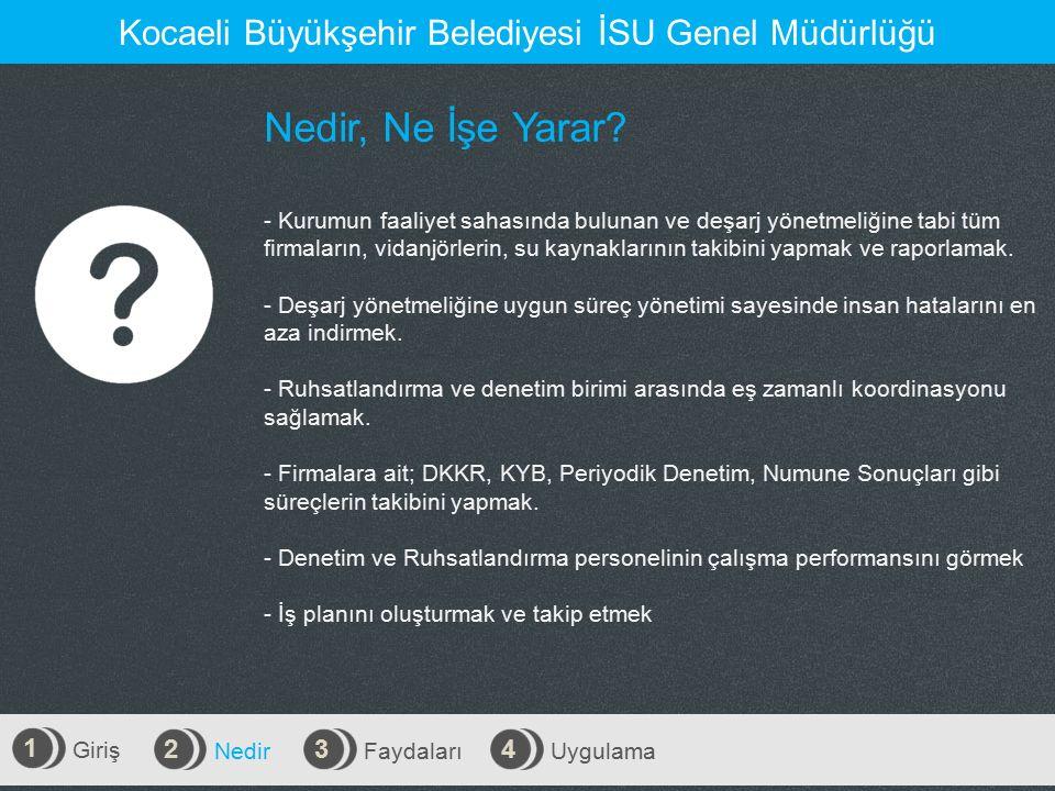 Giriş 1 Nedir 2 Faydaları 3 Uygulama 4 Faydaları Kocaeli Büyükşehir Belediyesi İSU Genel Müdürlüğü