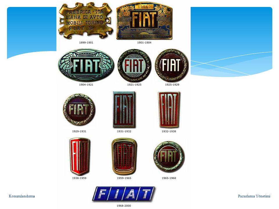 Fiat şirketinin bu logosu ne zamandan beri böyle? Pazarlama Yönetimi22Konumlandırma