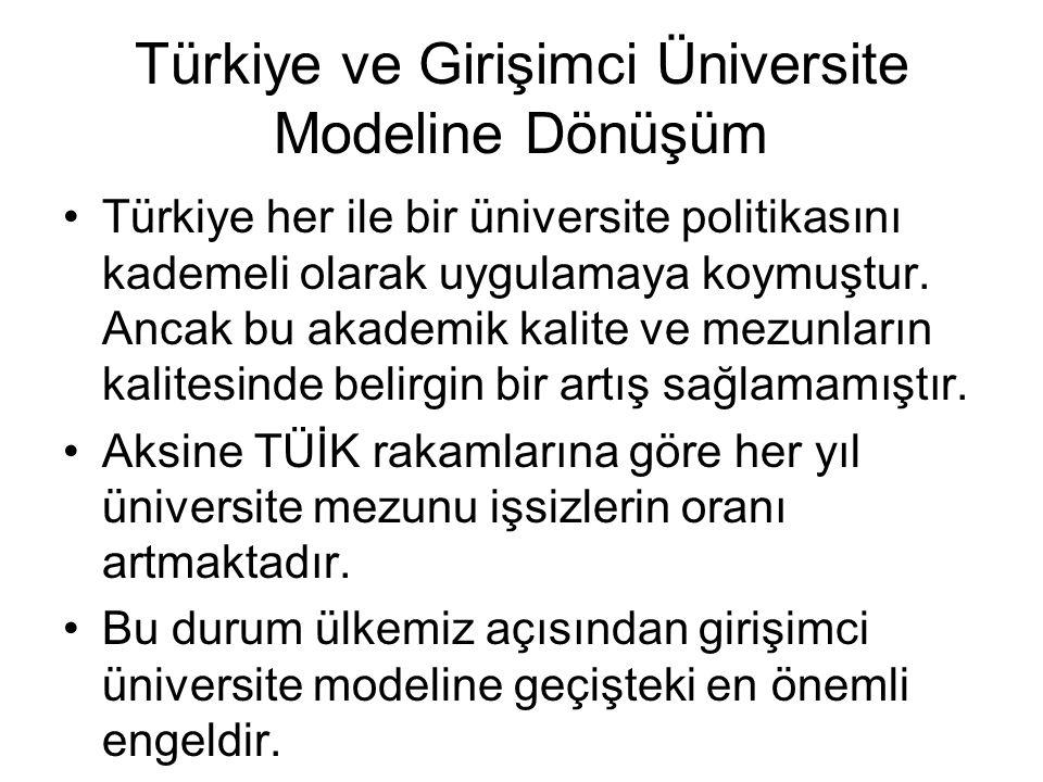 Türkiye ve Girişimci Üniversite Modeline Dönüşüm Türkiye her ile bir üniversite politikasını kademeli olarak uygulamaya koymuştur.