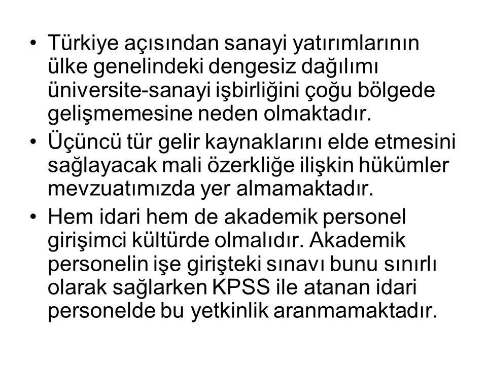 Türkiye açısından sanayi yatırımlarının ülke genelindeki dengesiz dağılımı üniversite-sanayi işbirliğini çoğu bölgede gelişmemesine neden olmaktadır.