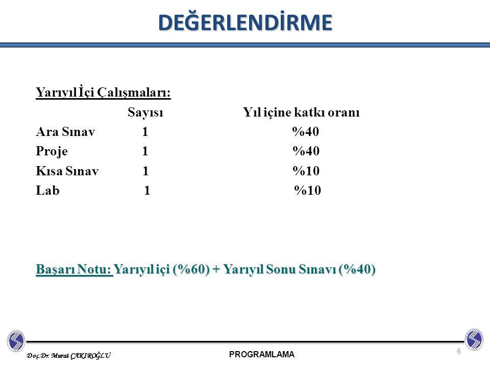 PROGRAMLAMA Doç.Dr. Murat ÇAKIROĞLU 6 DEĞERLENDİRME Yarıyıl İçi Çalışmaları: Sayısı Yıl içine katkı oranı Ara Sınav 1 %40 Proje 1 %40 Kısa Sınav 1 %10