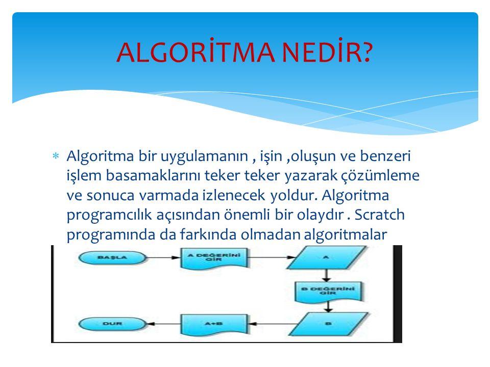  Algoritma bir uygulamanın, işin,oluşun ve benzeri işlem basamaklarını teker teker yazarak çözümleme ve sonuca varmada izlenecek yoldur. Algoritma pr