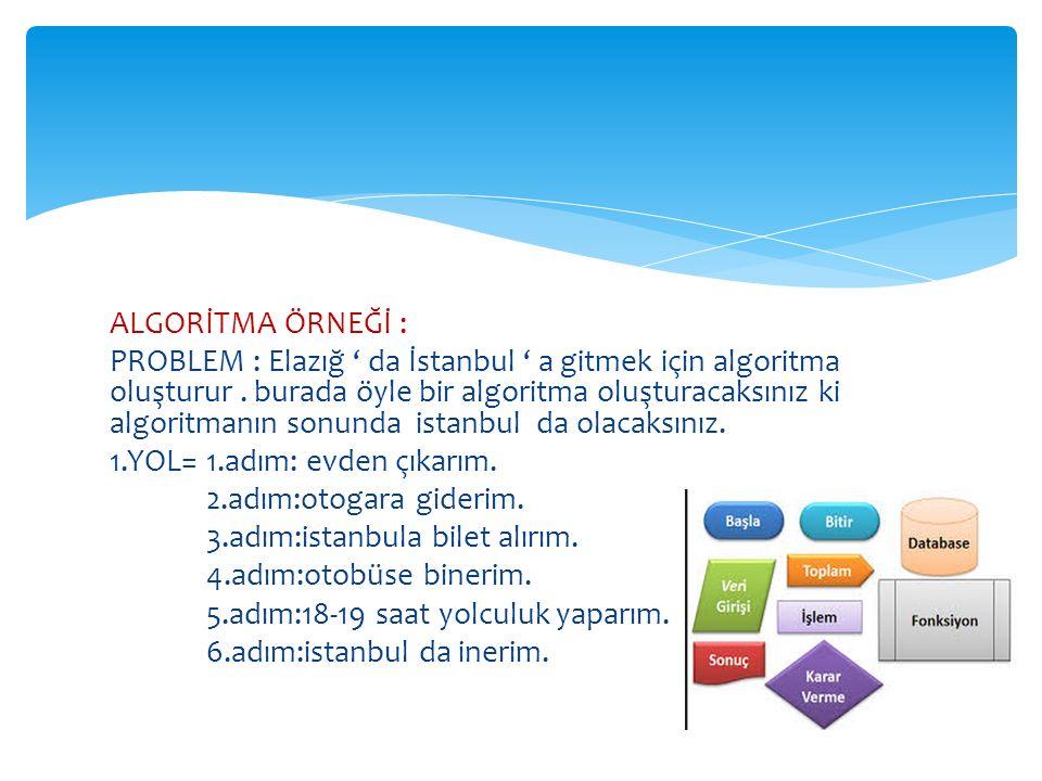 ALGORİTMA ÖRNEĞİ : PROBLEM : Elazığ ' da İstanbul ' a gitmek için algoritma oluşturur. burada öyle bir algoritma oluşturacaksınız ki algoritmanın sonu