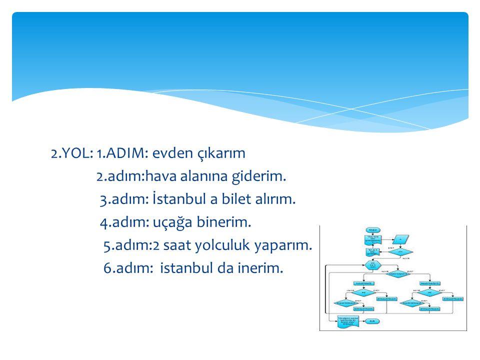 2.YOL: 1.ADIM: evden çıkarım 2.adım:hava alanına giderim. 3.adım: İstanbul a bilet alırım. 4.adım: uçağa binerim. 5.adım:2 saat yolculuk yaparım. 6.ad