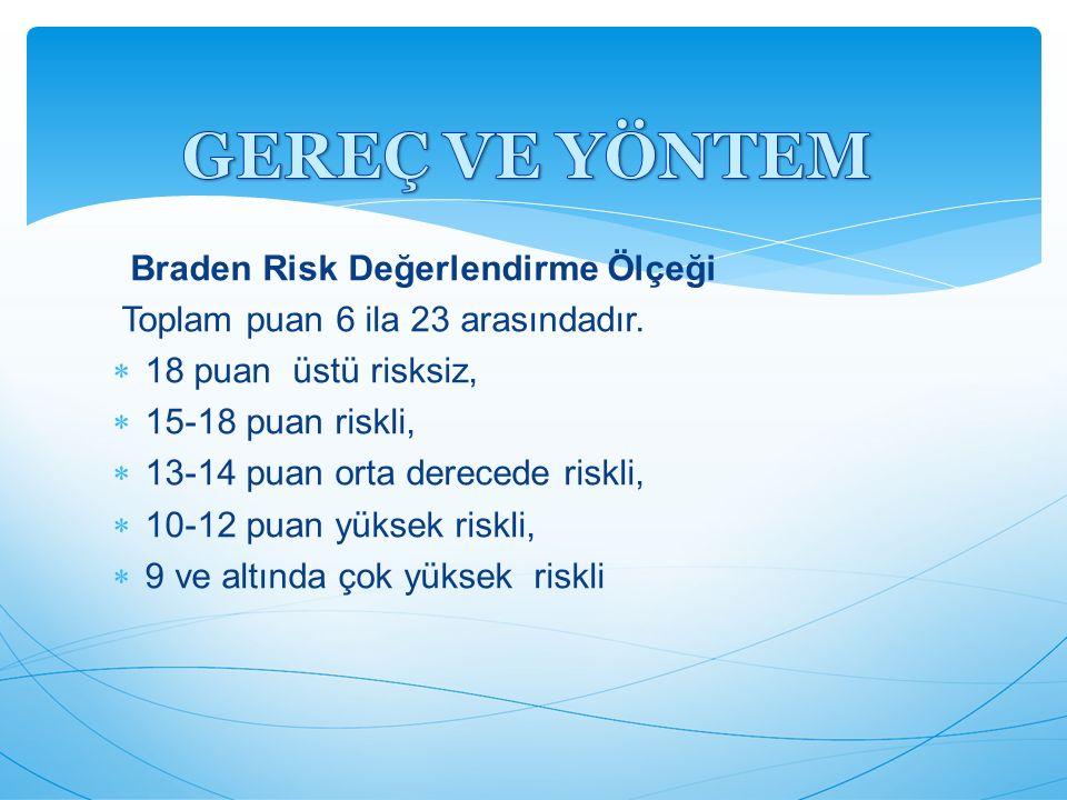 Braden Risk Değerlendirme Ölçeği Toplam puan 6 ila 23 arasındadır.  18 puan üstü risksiz,  15-18 puan riskli,  13-14 puan orta derecede riskli,  1