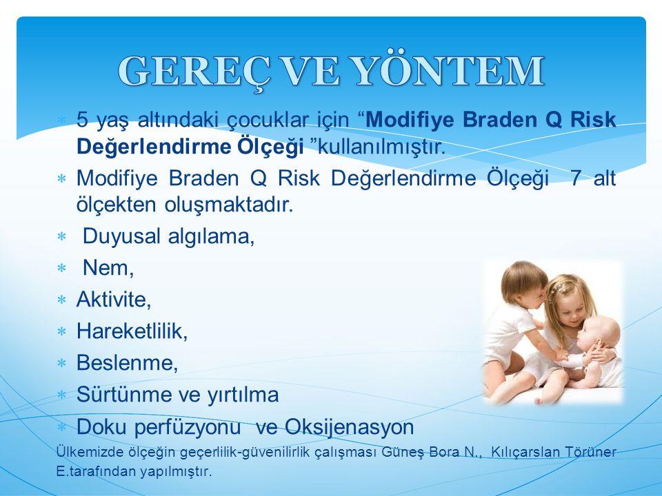 """ 5 yaş altındaki çocuklar için """"Modifiye Braden Q Risk Değerlendirme Ölçeği """"kullanılmıştır.  Modifiye Braden Q Risk Değerlendirme Ölçeği 7 alt ölçe"""