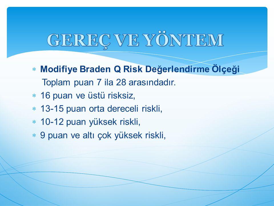  Modifiye Braden Q Risk Değerlendirme Ölçeği Toplam puan 7 ila 28 arasındadır.  16 puan ve üstü risksiz,  13-15 puan orta dereceli riskli,  10-12