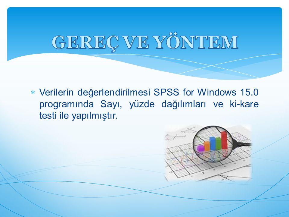  Verilerin değerlendirilmesi SPSS for Windows 15.0 programında Sayı, yüzde dağılımları ve ki-kare testi ile yapılmıştır.