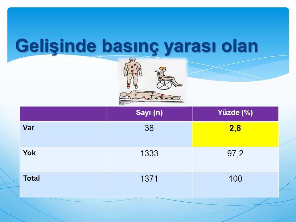 Sayı (n)Yüzde (%) Var 382,8 Yok 133397,2 Total 1371100 Gelişinde basınç yarası olan