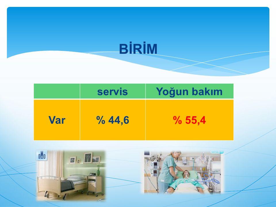 servisYoğun bakım Var% 44,6% 55,4 BİRİM
