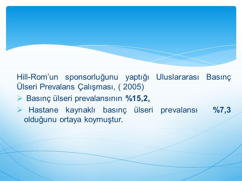 Hill-Rom'un sponsorluğunu yaptığı Uluslararası Basınç Ülseri Prevalans Çalışması, ( 2005)  Basınç ülseri prevalansının %15,2,  Hastane kaynaklı bası