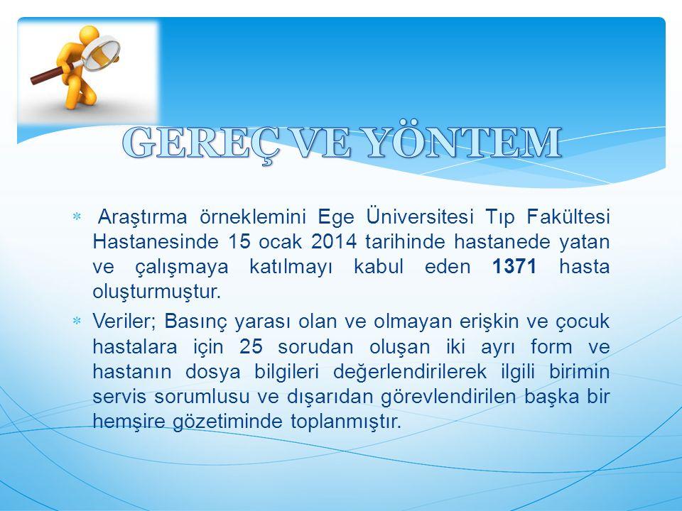  Araştırma örneklemini Ege Üniversitesi Tıp Fakültesi Hastanesinde 15 ocak 2014 tarihinde hastanede yatan ve çalışmaya katılmayı kabul eden 1371 hast