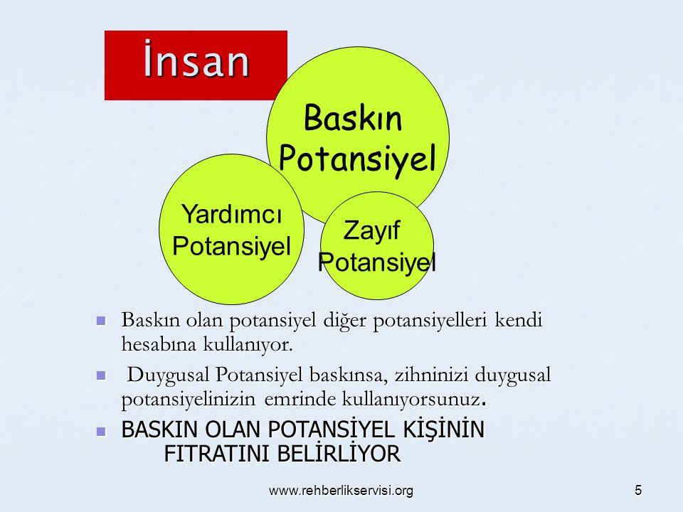 www.rehberlikservisi.org 15 9 3 4 7 1 8 5 6 2 Duygusal Potansiyel Zihinsel Potansiyel Fiziksel Potansiyel
