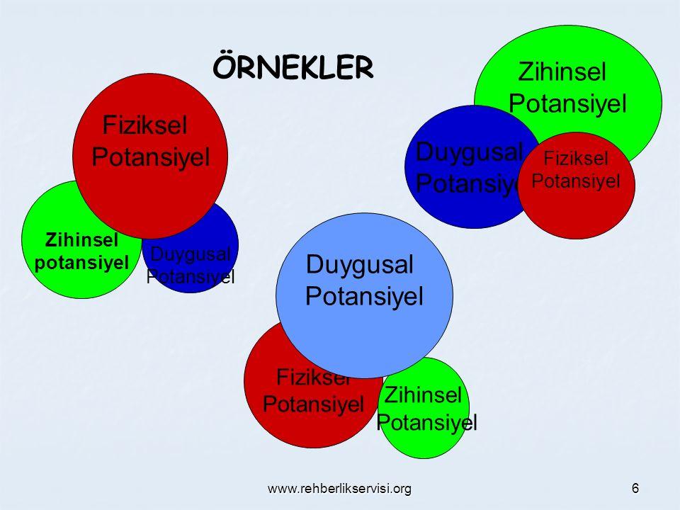 www.rehberlikservisi.org 6 Fiziksel Potansiyel Zihinsel Potansiyel Duygusal Potansiyel Zihinsel potansiyel Duygusal Potansiyel Fiziksel Potansiyel Zihinsel Potansiyel Duygusal Potansiyel Fiziksel Potansiyel ÖRNEKLER