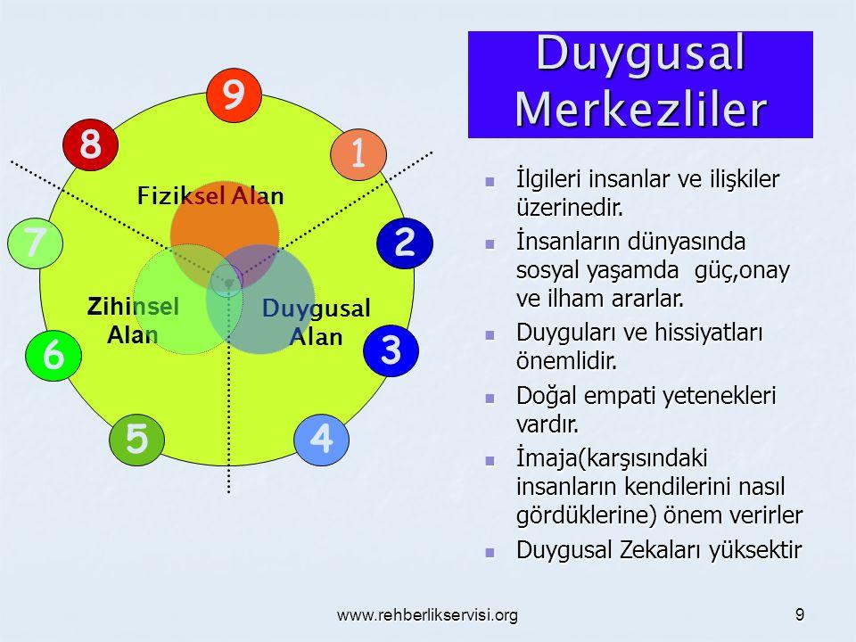 www.rehberlikservisi.org 9 Duygusal Merkezliler İlgileri insanlar ve ilişkiler üzerinedir.