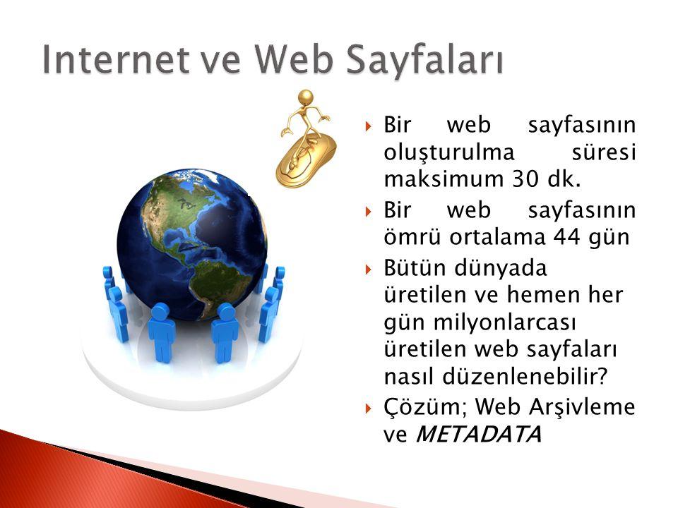  Bir web sayfasının oluşturulma süresi maksimum 30 dk.  Bir web sayfasının ömrü ortalama 44 gün  Bütün dünyada üretilen ve hemen her gün milyonlarc