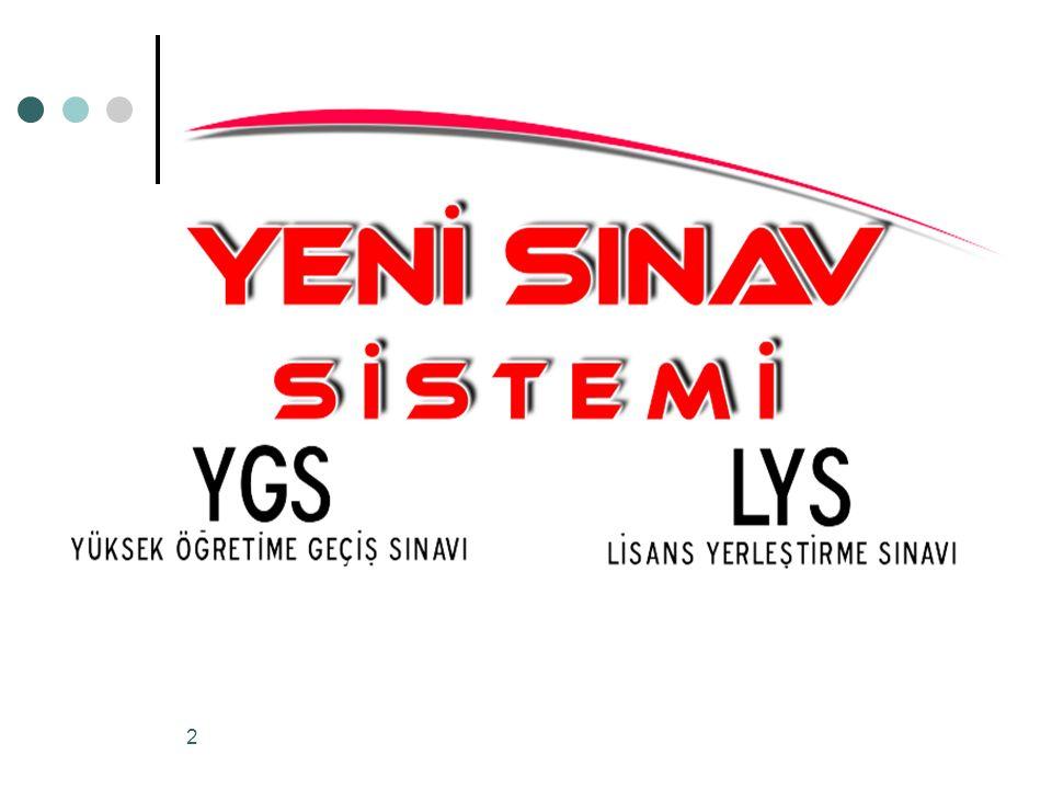 LYS'de Puanlar TM-1 YGSLYS-1LYS-3 Türkçe Temel Matemati k SosyalFen Matemati k Geometri Türk D.