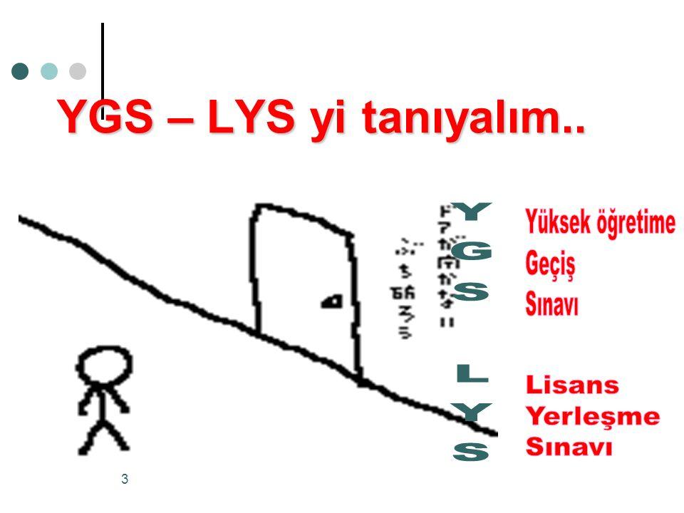 Yeni Sınav Sistemi Yeni Sınav Sistemi (YGS-LYS) 1.