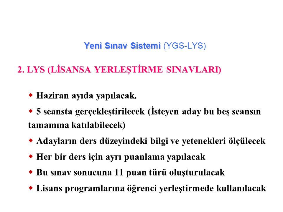 LYS-1  LYS-2  LYS-3  LYS-4  LYS-5 Yeni Sınav Sistemi İkinci Aşama: Lisans Yerleştirme Sınavları (LYS) LYS 1 : 15 HAZİRAN LYS 2 : 21 HAZİRAN LYS 3 : 22 HAZİRAN LYS 4 : 14 HAZİRAN