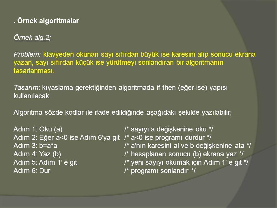 Örnek algoritmalar Örnek alg.2; Problem: klavyeden okunan sayı sıfırdan büyük ise karesini alıp sonucu ekrana yazan, sayı sıfırdan küçük ise yürütmeyi sonlandıran bir algoritmanın tasarlanması.