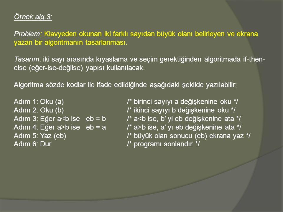 Örnek alg.3; Problem: Klavyeden okunan iki farklı sayıdan büyük olanı belirleyen ve ekrana yazan bir algoritmanın tasarlanması. Tasarım: iki sayı aras