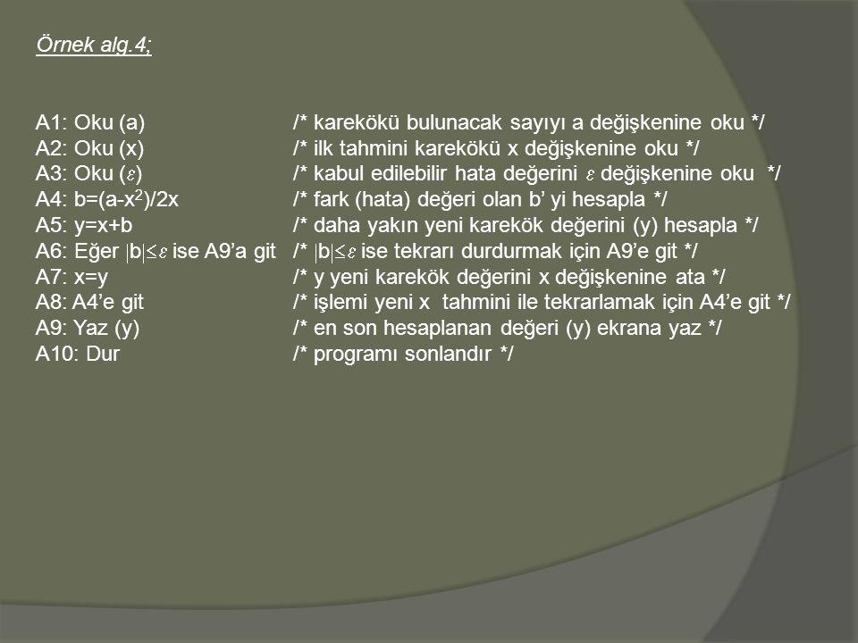 Örnek alg.4; A1: Oku (a)/* karekökü bulunacak sayıyı a değişkenine oku */ A2: Oku (x)/* ilk tahmini karekökü x değişkenine oku */ A3: Oku (  )/* kabu