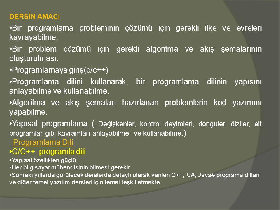 DERSİN AMACI Bir programlama probleminin çözümü için gerekli ilke ve evreleri kavrayabilme. Bir problem çözümü için gerekli algoritma ve akış şemaları