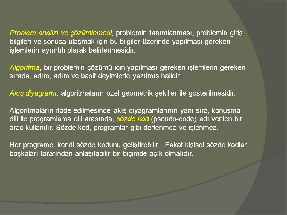Problem analizi ve çözümlemesi, problemin tanımlanması, problemin giriş bilgileri ve sonuca ulaşmak için bu bilgiler üzerinde yapılması gereken işleml