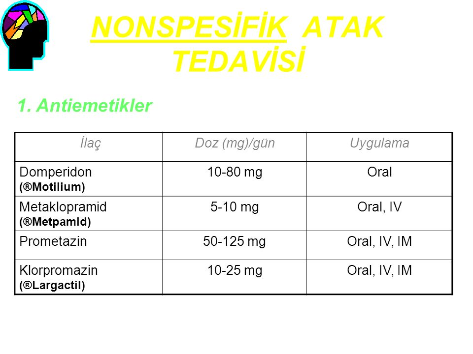 NONSPESİFİK ATAK TEDAVİSİ İlaçDoz (mg)/günUygulama Domperidon (®Motilium) 10-80 mgOral Metaklopramid (®Metpamid) 5-10 mgOral, IV Prometazin50-125 mgOral, IV, IM Klorpromazin (®Largactil) 10-25 mgOral, IV, IM 1.