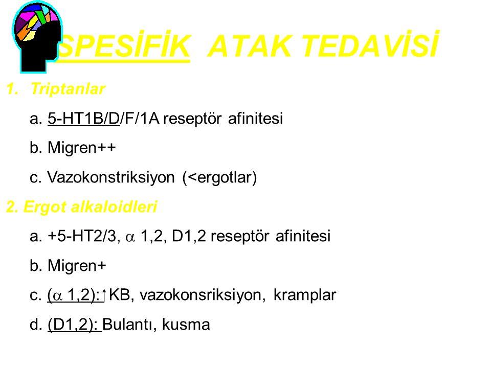 SPESİFİK ATAK TEDAVİSİ 1.Triptanlar a.5-HT1B/D/F/1A reseptör afinitesi b.