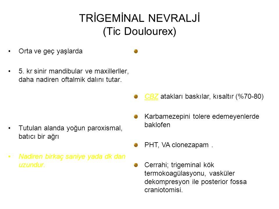 TRİGEMİNAL NEVRALJİ (Tic Doulourex) Orta ve geç yaşlarda 5. kr sinir mandibular ve maxillerller, daha nadiren oftalmik dalını tutar. 5. Cn alanında mo
