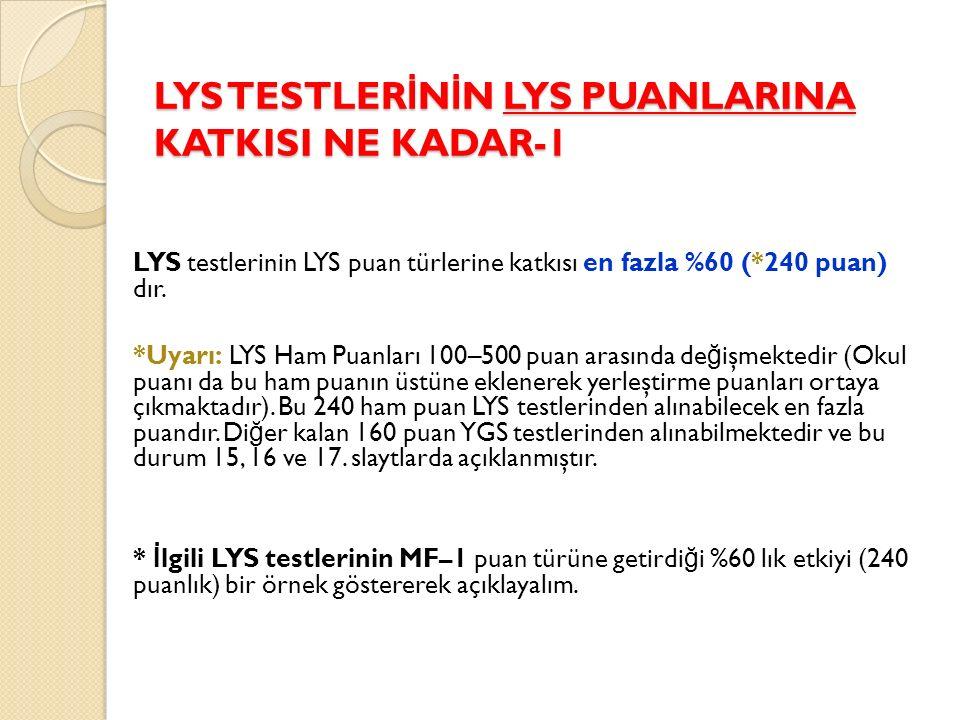 LYS TESTLER İ N İ N LYS PUANLARINA KATKISI NE KADAR-1 LYS testlerinin LYS puan türlerine katkısı en fazla %60 (*240 puan) dır. *Uyarı: LYS Ham Puanlar