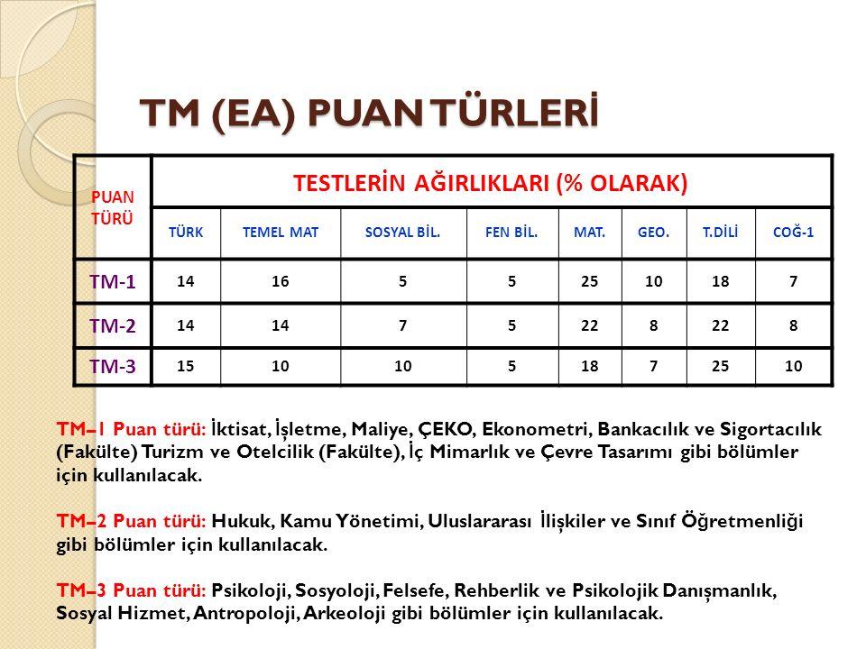 TM (EA) PUAN TÜRLER İ PUAN TÜRÜ TESTLERİN AĞIRLIKLARI (% OLARAK) TÜRKTEMEL MATSOSYAL BİL.FEN BİL.MAT.GEO.T.DİLİCOĞ-1 TM-1 1416552510187 TM-2 14 75228