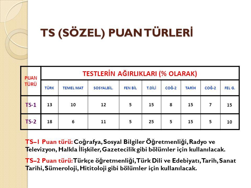 TS (SÖZEL) PUAN TÜRLER İ PUAN TÜRÜ TESTLERİN AĞIRLIKLARI (% OLARAK) TÜRKTEMEL MATSOSYALBİL.FEN BİLT.DİLİCOĞ-2TARİHCOĞ-2FEL G. TS-1 1310125158 7 TS-2 1