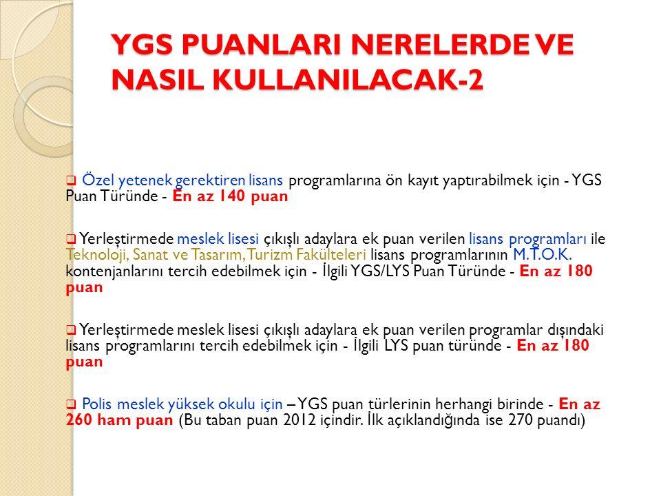 PUAN TÜRLER İ NE GÖRE LYS'DE ÇÖZÜLECEK TESTLER Matematik-fen puanı (MF): LYS-1 (Mat - Geo) LYS-2 (Fizik – Kimya - Biyoloji) testlerini Türkçe- Matematik puanı (TM) : LYS-1 (Mat - Geo) LYS-3 (Türk Dili ve Ed.