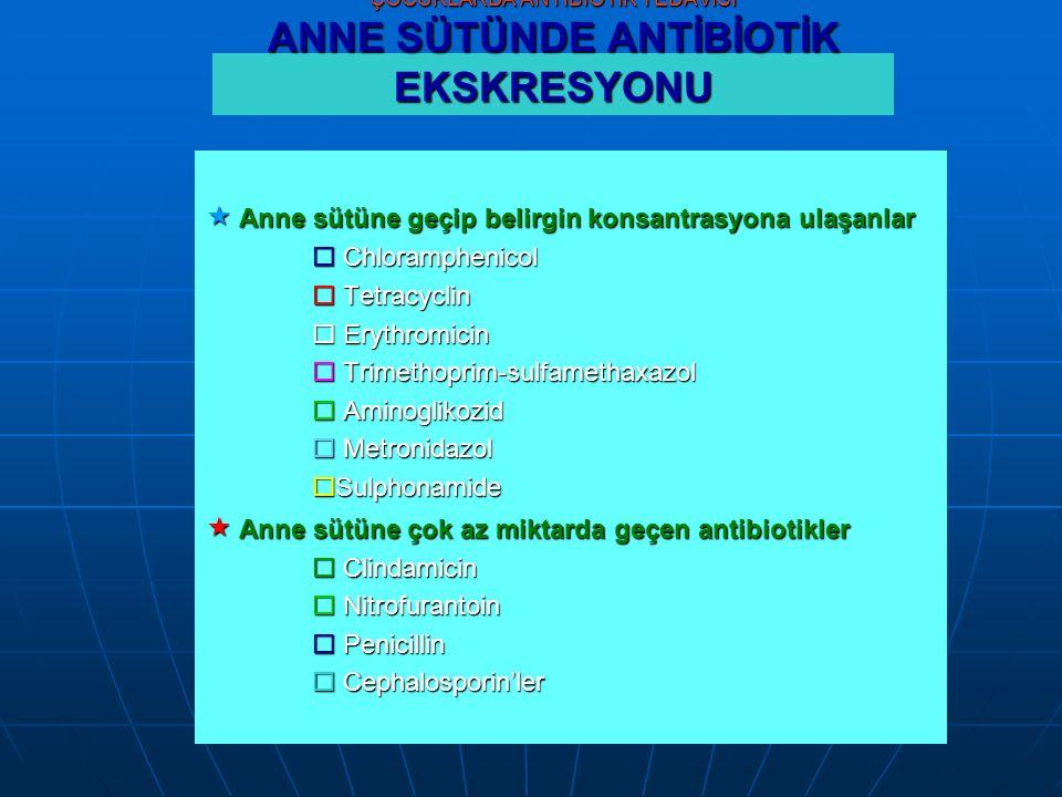 ÇOCUKLARDA ANTİBİOTİK TEDAVİSİ ANNE SÜTÜNDE ANTİBİOTİK EKSKRESYONU  Anne sütüne geçip belirgin konsantrasyona ulaşanlar  Chloramphenicol  Tetracyclin  Erythromicin  Trimethoprim-sulfamethaxazol  Aminoglikozid  Metronidazol  Sulphonamide  Anne sütüne çok az miktarda geçen antibiotikler  Clindamicin  Nitrofurantoin  Penicillin  Cephalosporin'ler