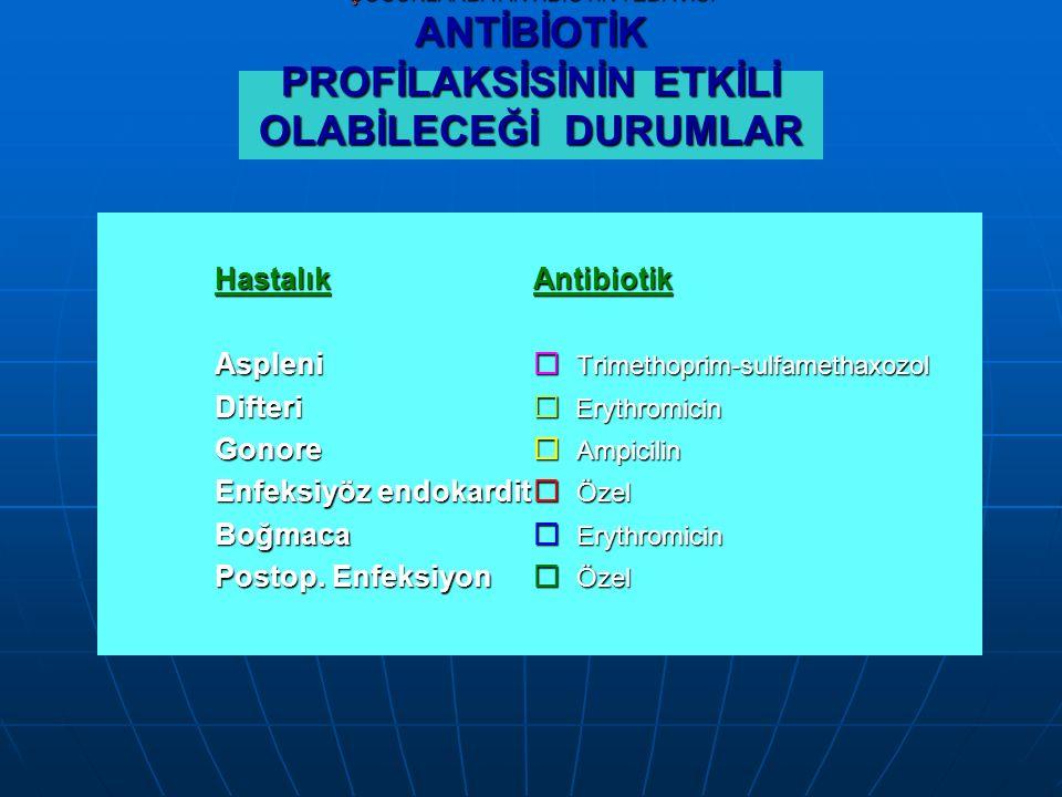 ÇOCUKLARDA ANTİBİOTİK TEDAVİSİ ANTİBİOTİK PROFİLAKSİSİNİN ETKİLİ OLABİLECEĞİ DURUMLAR HastalıkAntibiotik Aspleni  Trimethoprim-sulfamethaxozol Difteri  Erythromicin Gonore  Ampicilin Enfeksiyöz endokardit  Özel Boğmaca  Erythromicin Postop.