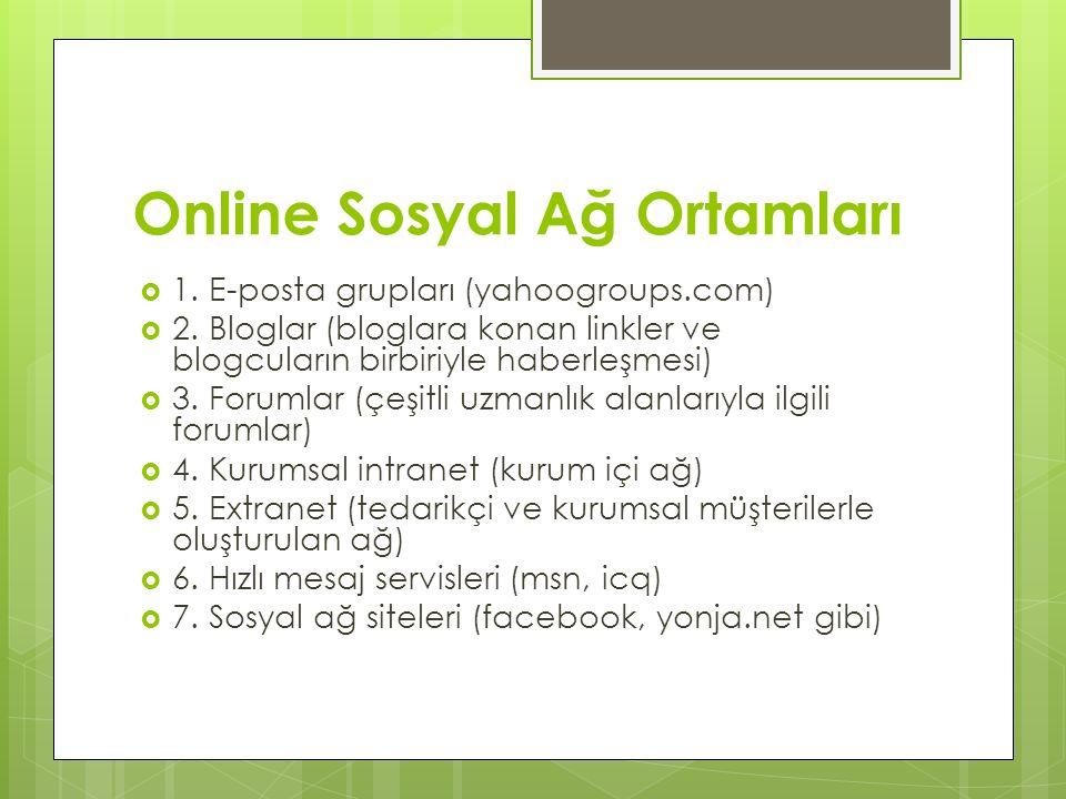 Online Sosyal Ağ Ortamları  1. E-posta grupları (yahoogroups.com)  2. Bloglar (bloglara konan linkler ve blogcuların birbiriyle haberleşmesi)  3. F