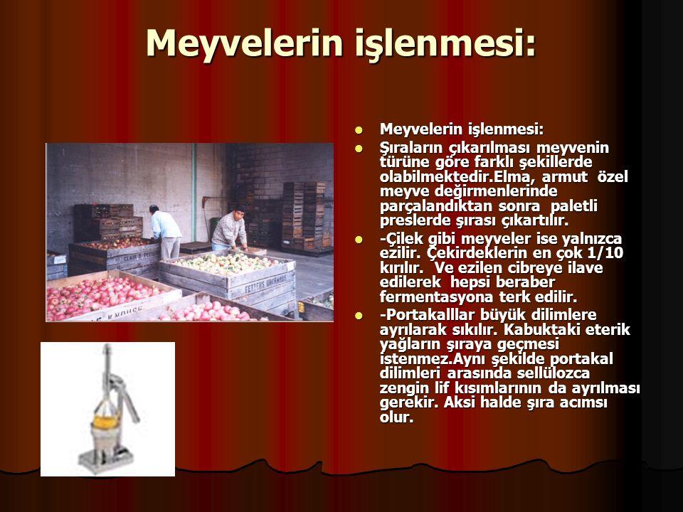 Meyve şarapları üretildiği meyvenin adı ile anılır.