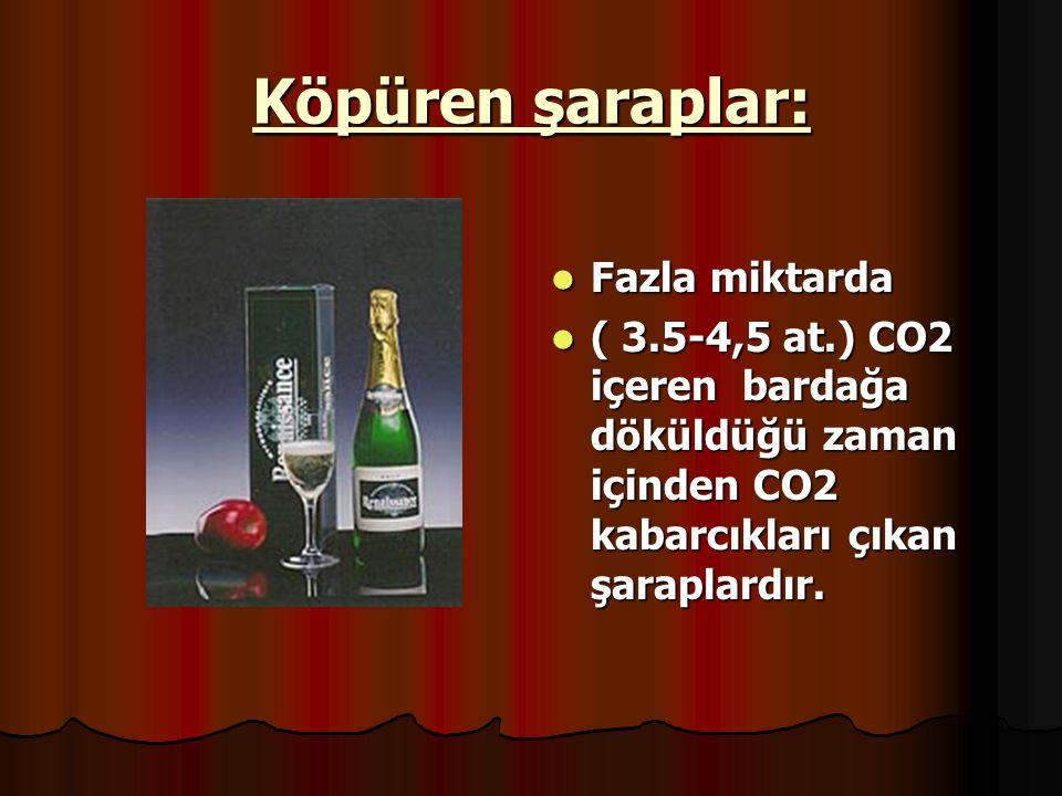 Üretim Biçimine Göre Şaraplar : Likör Şarapları Vermut Şarapları Reçineli Şaraplar Sherry - Porto Şarapları Maderia (Mader) Şarapları Mistel Şarapları Köpüren Şaraplar Kabarcıklı Şaraplar Doğal Köpüklü Şaraplar Likör Şarapları Vermut Şarapları Reçineli Şaraplar Sherry - Porto Şarapları Maderia (Mader) Şarapları Mistel Şarapları Köpüren Şaraplar Kabarcıklı Şaraplar Doğal Köpüklü Şaraplar